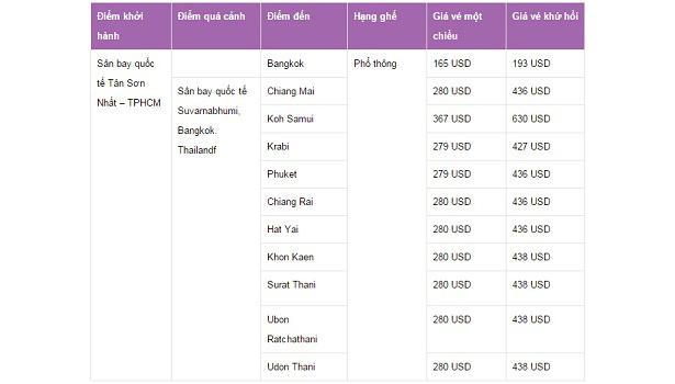 Bảng giá vé máy bay đi Thái Lan