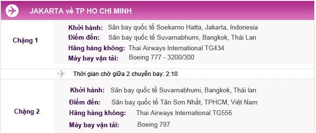 Hành trình bay Jakarta - TPHCM