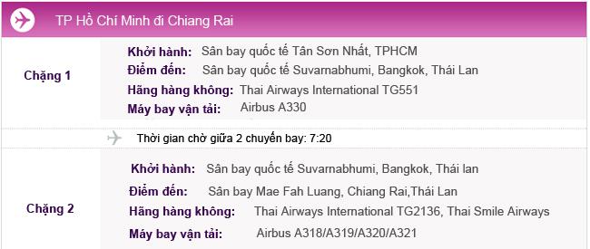 Vé máy bay từ TPHCM đi Chiang Rai