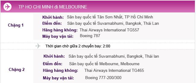 Vé máy bay từ TPHCM đi Melbourne